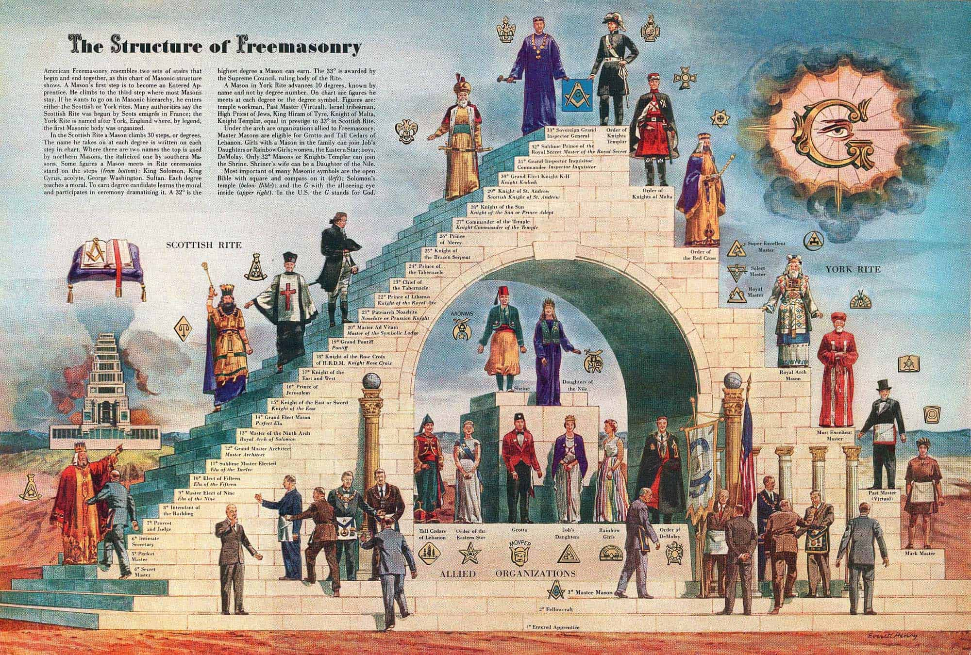 Freemasons, the Third Temple, and the Antichrist