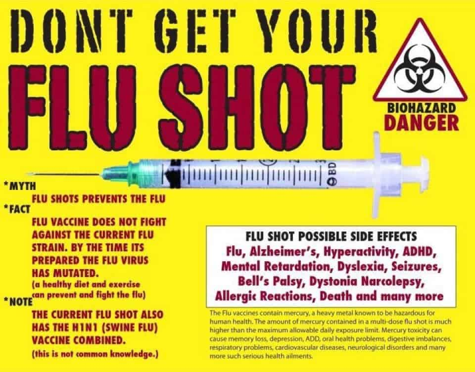 Flu Shot Dangers