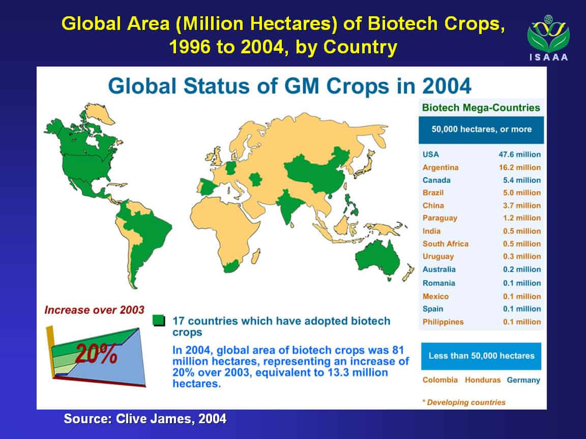 Follow The Money – Who is Manipulating the World Food and Medicine Supply?