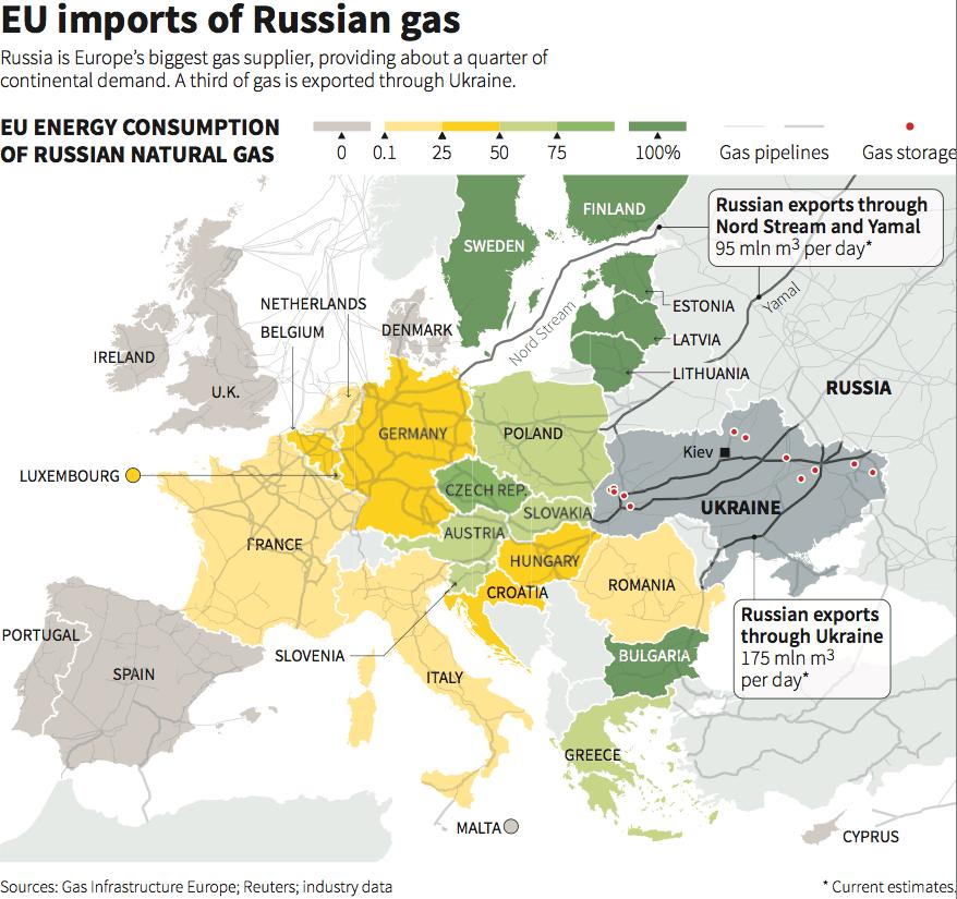 WWIII – Over Ukraine, Syria, Iran Pipelines?