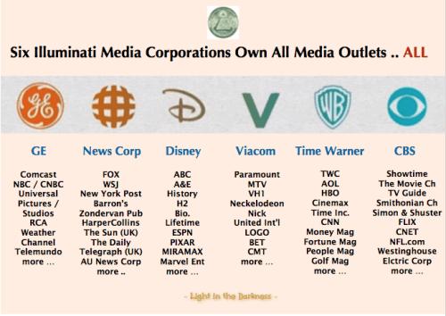 Illuminati6MediaCorps.FIN_