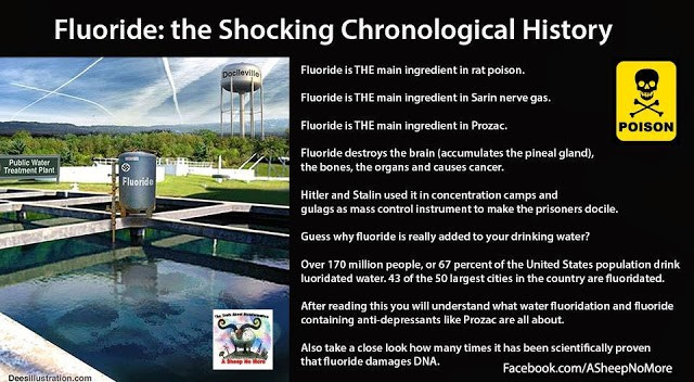 Fluoride: the Shocking Chronological History