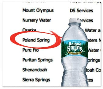 FLUORIDE: Printable List of BOTTLED WATER Containing It