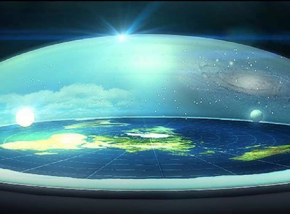 The Stationary Immovable Fixed Flat Earth