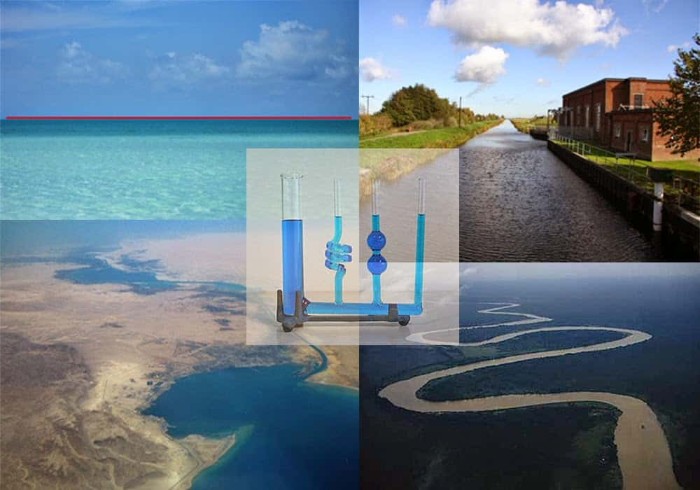 The Natural Physics of Water Prove Earth Flat