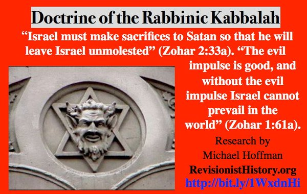 Judaism: Satanism, Sorcery & Black Magic