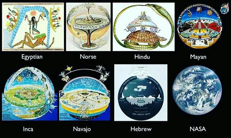 Flat Earth Timeline