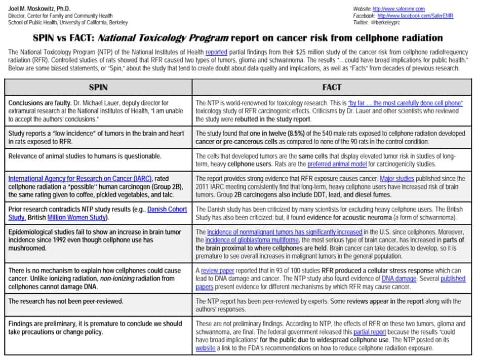NEW CONCLUSIVE STUDIES LINKING WIRELESS RADIATION AND CANCER! !!IMPORTANT!!