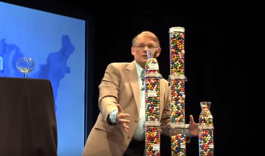 Immigration and World Poverty Explained with GUMBALLS – Does Immigration Really Help The Poor?